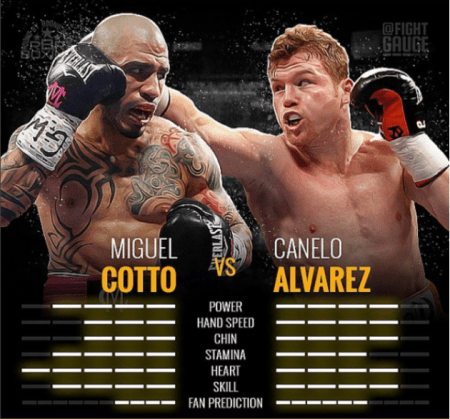 Watch Cotto vs. Alvarez in Las Vegas