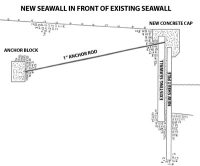 Seawall Design Gallery