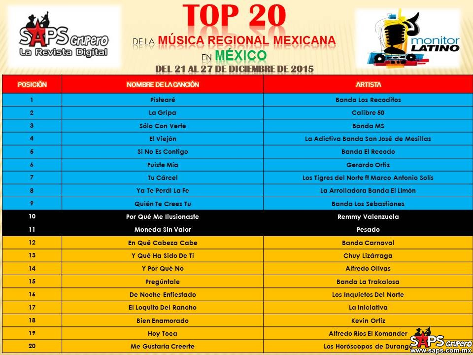 TOP-20-Mexico-MonitorMEXICO