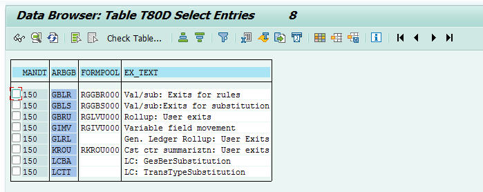 SAP Validation and Substitution in SAP Accounting Documents