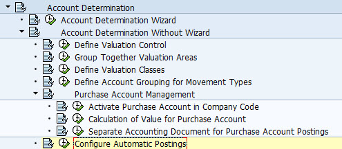 user-exit-valuation-account-assignment-sap-mm