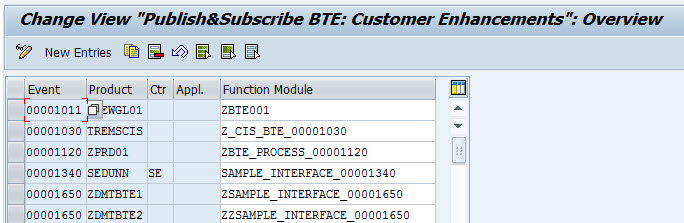 how-to-add-additional-fields-in-fbl3n-sap-1