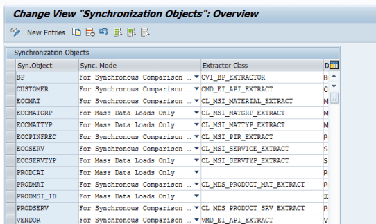 sap-business-partner-configuration-synchronization-objects