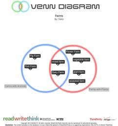 student b venn diagram  [ 1068 x 800 Pixel ]