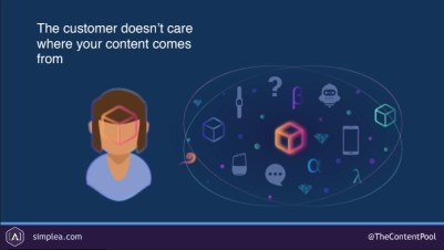 Presentation slide courtesy of simplea.com with text The customer doesn't care where your content comes from
