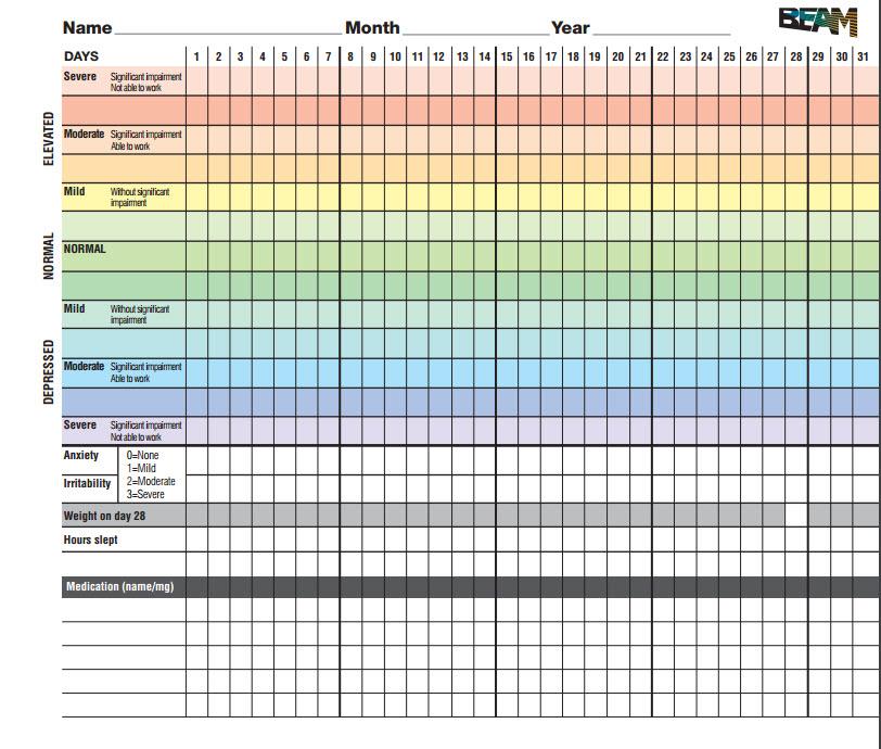 bipolar-mood-chart
