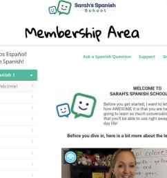 Elementary Spanish 1 - Sarah's Spanish School [ 733 x 1200 Pixel ]