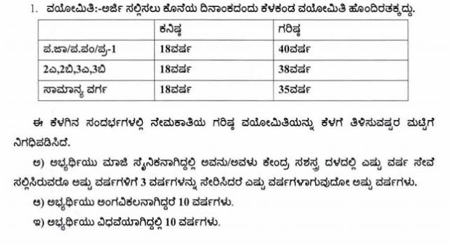 Udupi VA Recruitment 2019: Apply for 18 Post, Last Date December 31, 2019, Download Kannada Notification 1