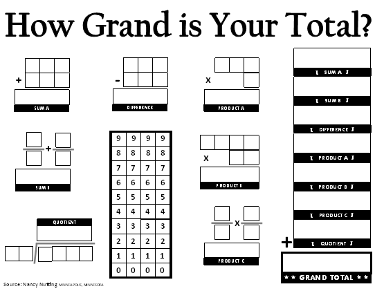 How Grand is Your Total? A 25 year old Open Middle problem