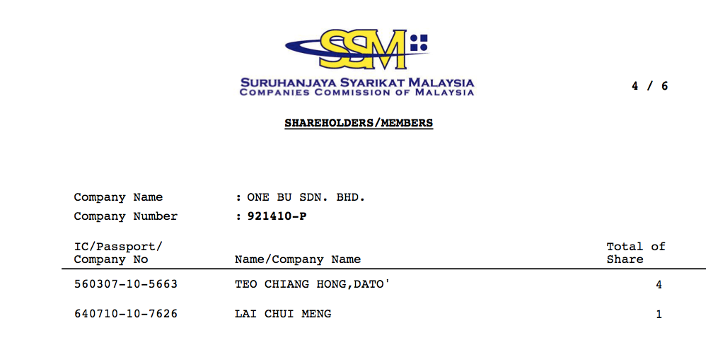 Shareholder of One BU Sdn Bhd is indeed one of the Directors of See Hoy Chan and his wife. But was this a group enterprise?