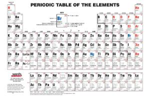 SARGENT-WELCH PERIODIC TABLE EBOOK DOWNLOAD