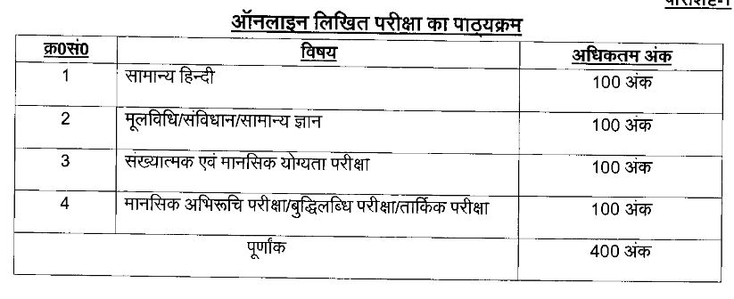 Up Police Exam Pattern