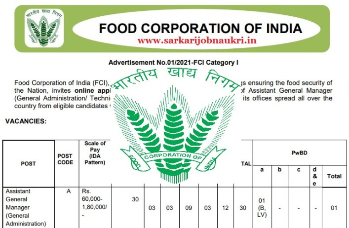 FCL Recruitment 2021 For 89 Assistant General Manager Apply Online