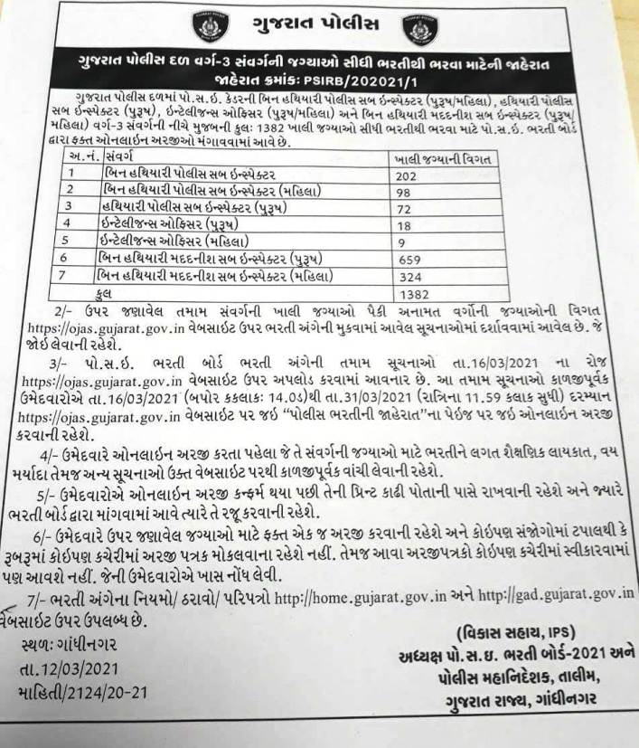 Gujarat Police Recruitment 2021 For 1382 Police Sub Inspector Apply Online