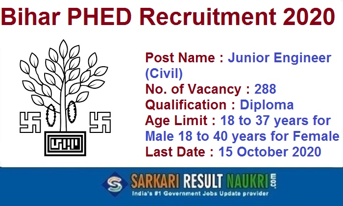 Bihar PHED JE Recruitment 2020