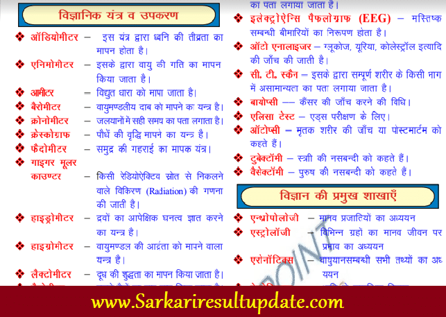 Science And Technology (GK) Notes Download PDF In Hindi