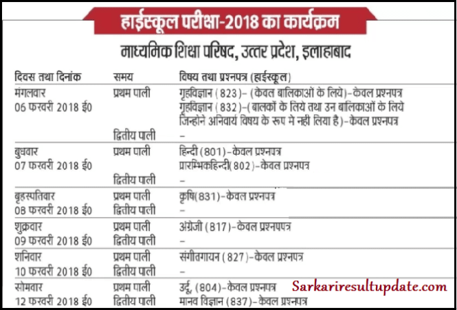 UP Board High School & Intermediate Time Table 2018