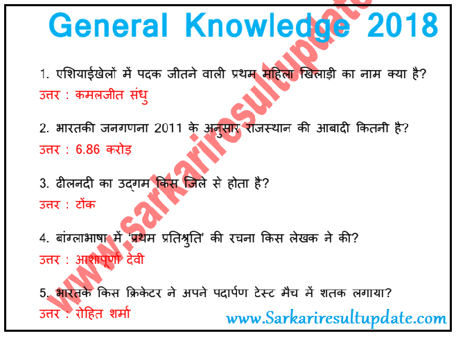 General Knowledge 2018 Question