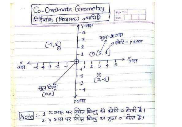 Coordinate Geometry for Competitive Exams PDF in Hindi Download
