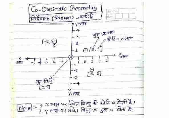 Class for pdf formulas in 10 hindi maths