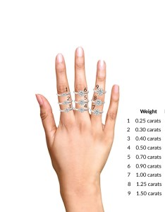 The evergreen ring for him solitaire diamond rings at best prices in india sarvadajewels also rh