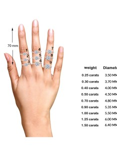 Princess diamond size on actual hand also and carat weight sarvadajewels rh