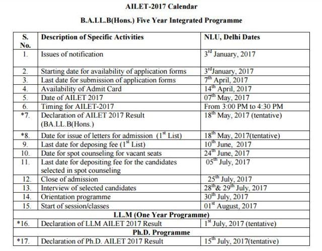 ailet-2017-schedule