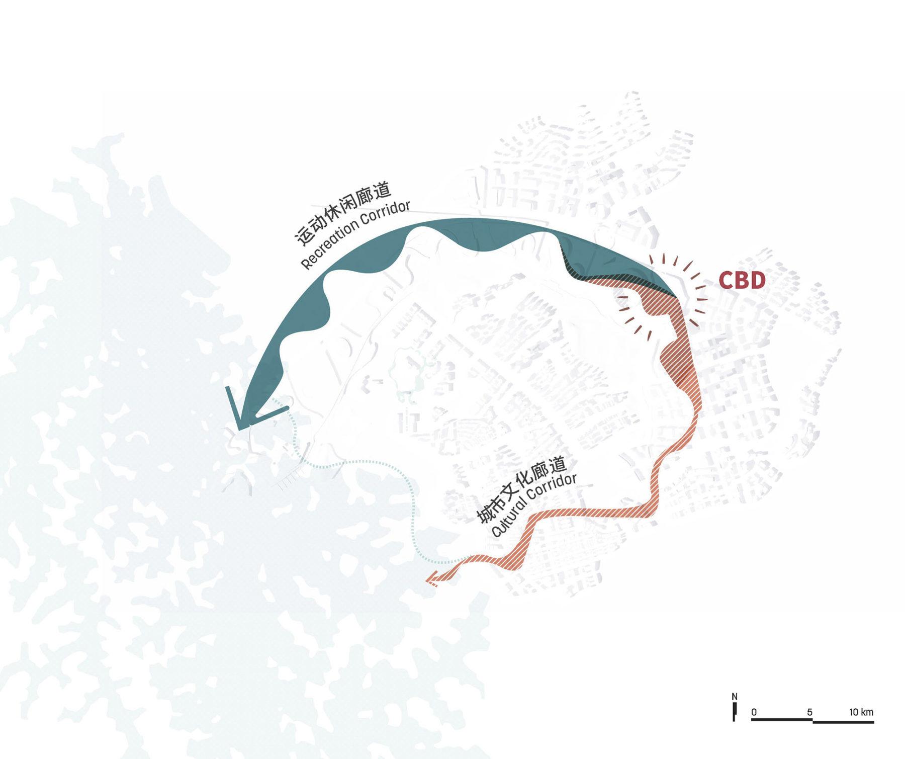 Chengdu Tianfu Olympic Sports City Sasaki