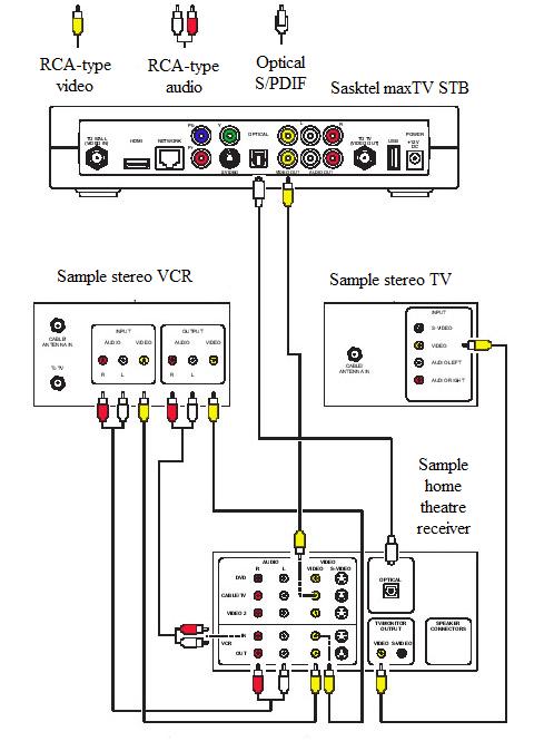home audio wiring vid