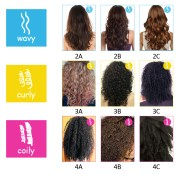 natural hair types 4a 4b