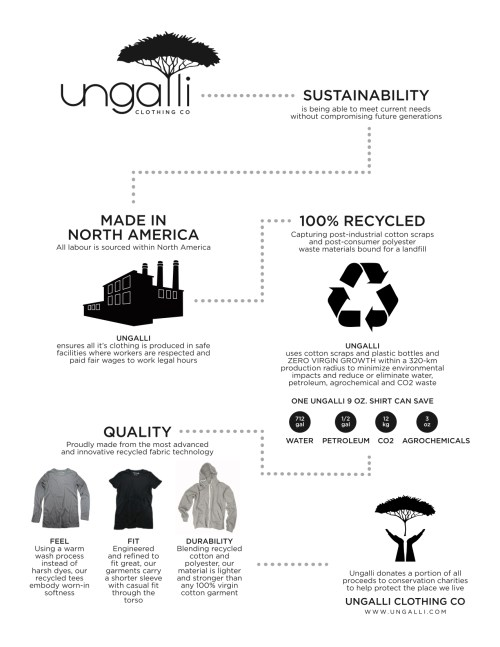Ungalli-Casualwear-Apparel-Recycled