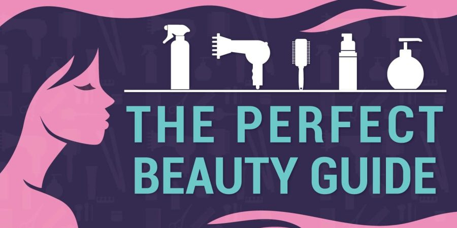 The Perfect Beauty Guide by Rebateszone and SassyCritic