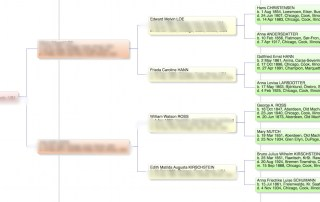 genealogy sands of time current pedigree chart