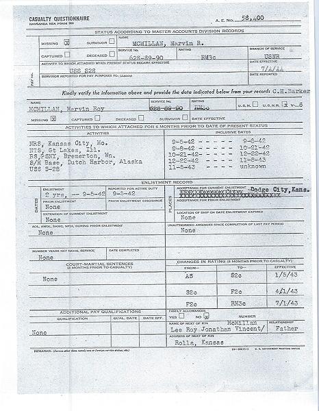 WWII Submariner's IDPF