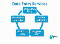 outsource product data entry services