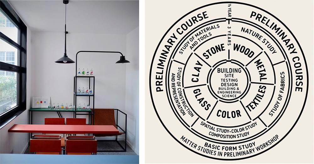 a-bar-with-shapes-for-a-name-flavour-organ-bauhaus-curriculum