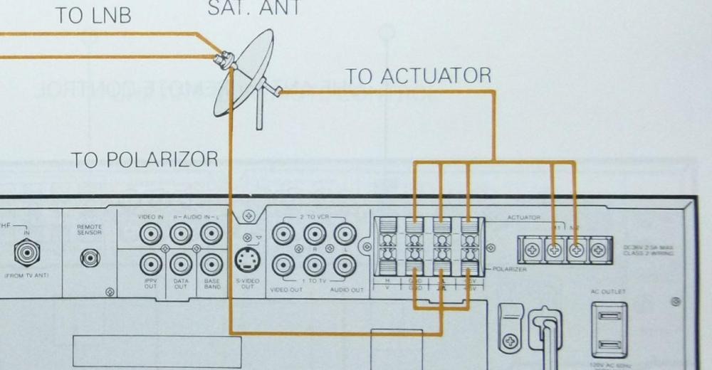 medium resolution of here is the reciever front and back and the manual wiring diagram