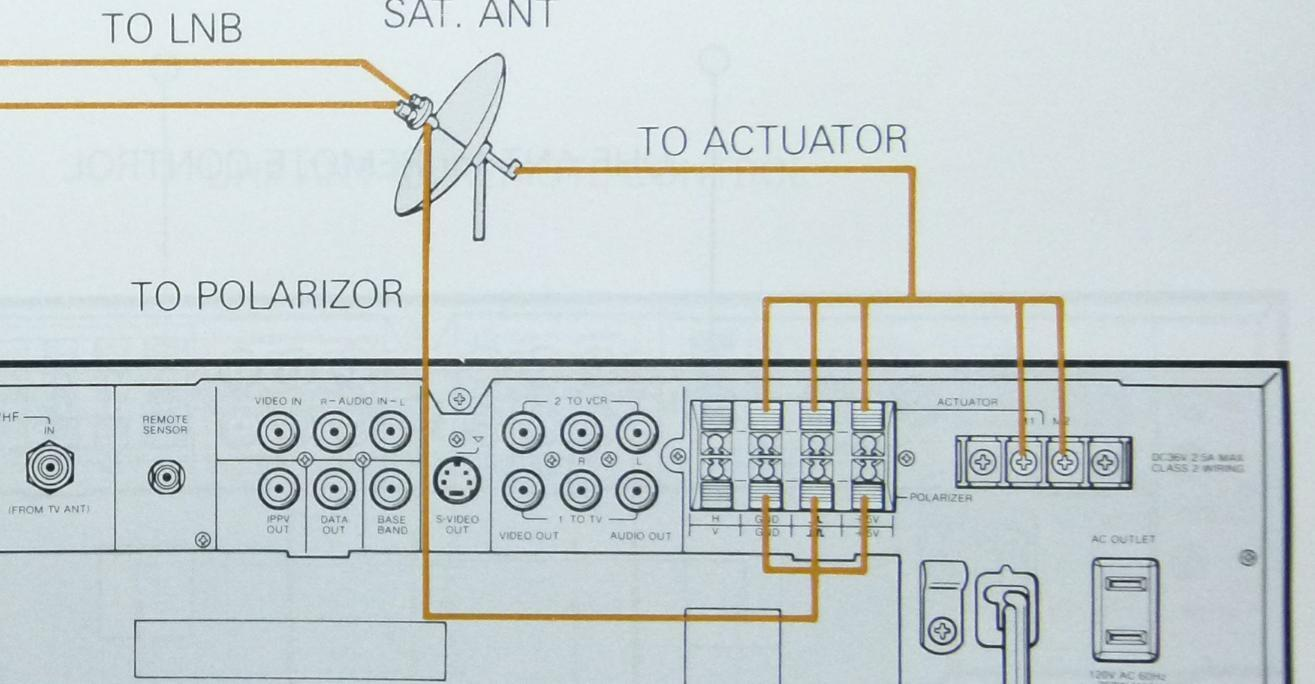 hight resolution of here is the reciever front and back and the manual wiring diagram