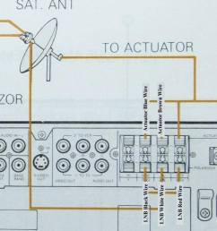 i also just found a c band dish receiver wiring instructions that confirmes how i [ 1315 x 684 Pixel ]