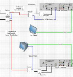 dish 222k wire diagram wiring diagram inside dish 222k wire diagram [ 1017 x 832 Pixel ]
