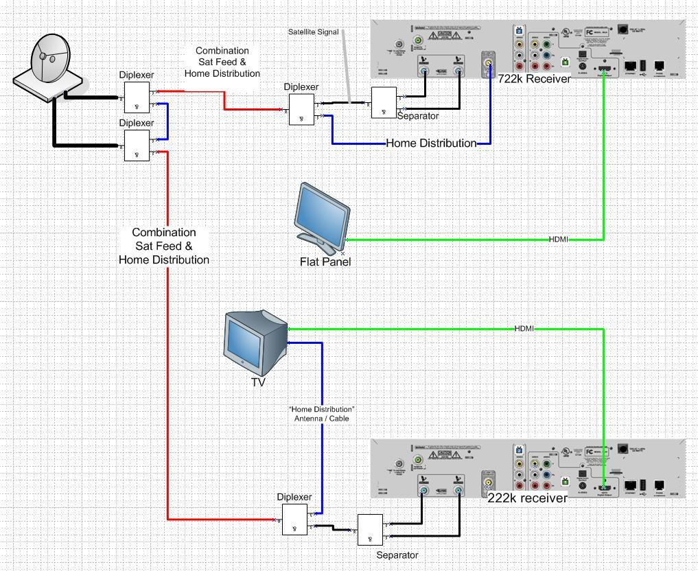 hight resolution of dish 222k wire diagram wiring diagram inside dish 222k wire diagram