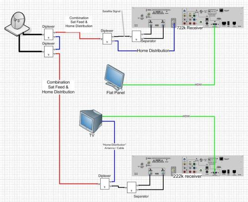 small resolution of dish 222k wire diagram wiring diagram inside dish 222k wire diagram
