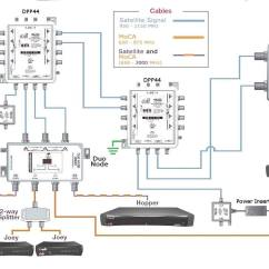 Bell Hd Satellite Wiring Diagram A Light Switch And Outlet Together Dpp44 27 Images