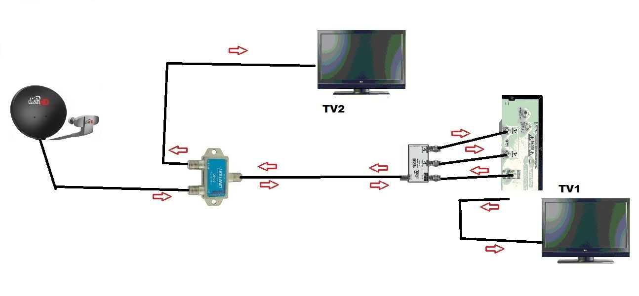 foxtel satellite wiring diagram fj1200 21 images diagrams av home audio systems installation at cita asia