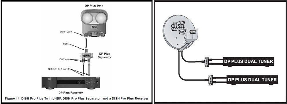 Dish Network Vip 722 Wiring Diagram Dish Cable Wiring