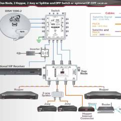 Vip722 Dvr Wiring Diagram 3 Phase Star Delta Dish Vip722k 27 Images
