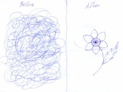 A convoluted mind vs the mind as a blooming flower (20)