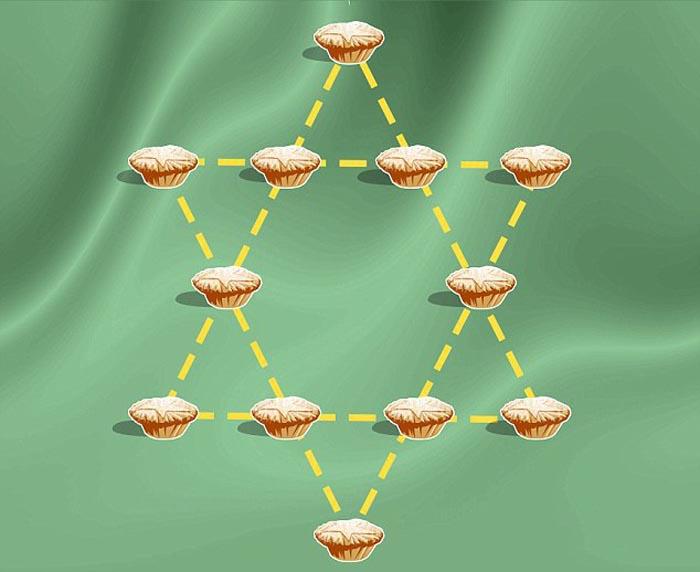 Testul cu plăcinte care uimește internetul. Tu știi rezolvarea ?
