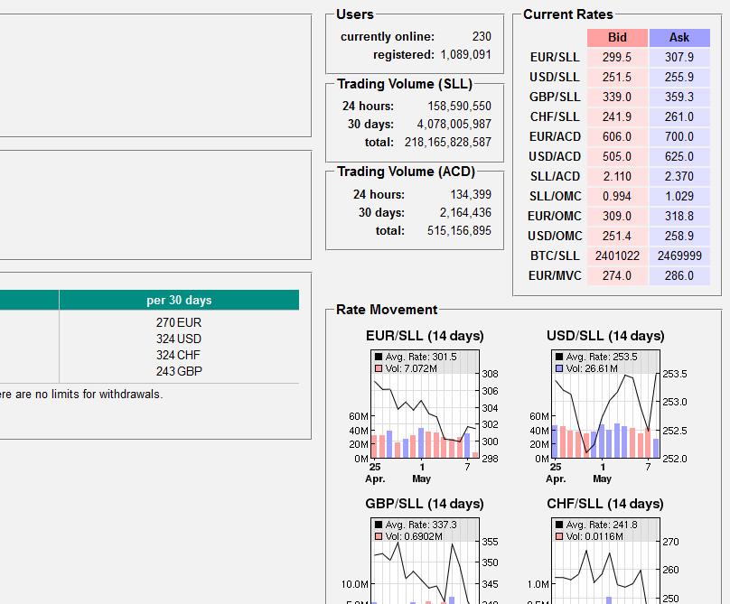 bitcoin live trading chat btc estate agenți
