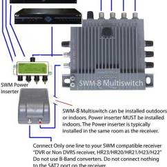Directv Wiring Diagram Multiple Receivers 1964 Chevy Truck Color Swm-8 Single Wire Multiswitch Only For Swm